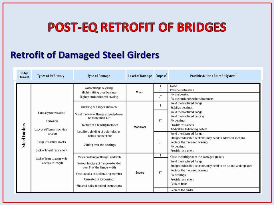 Retrofit of Damaged Steel Girders