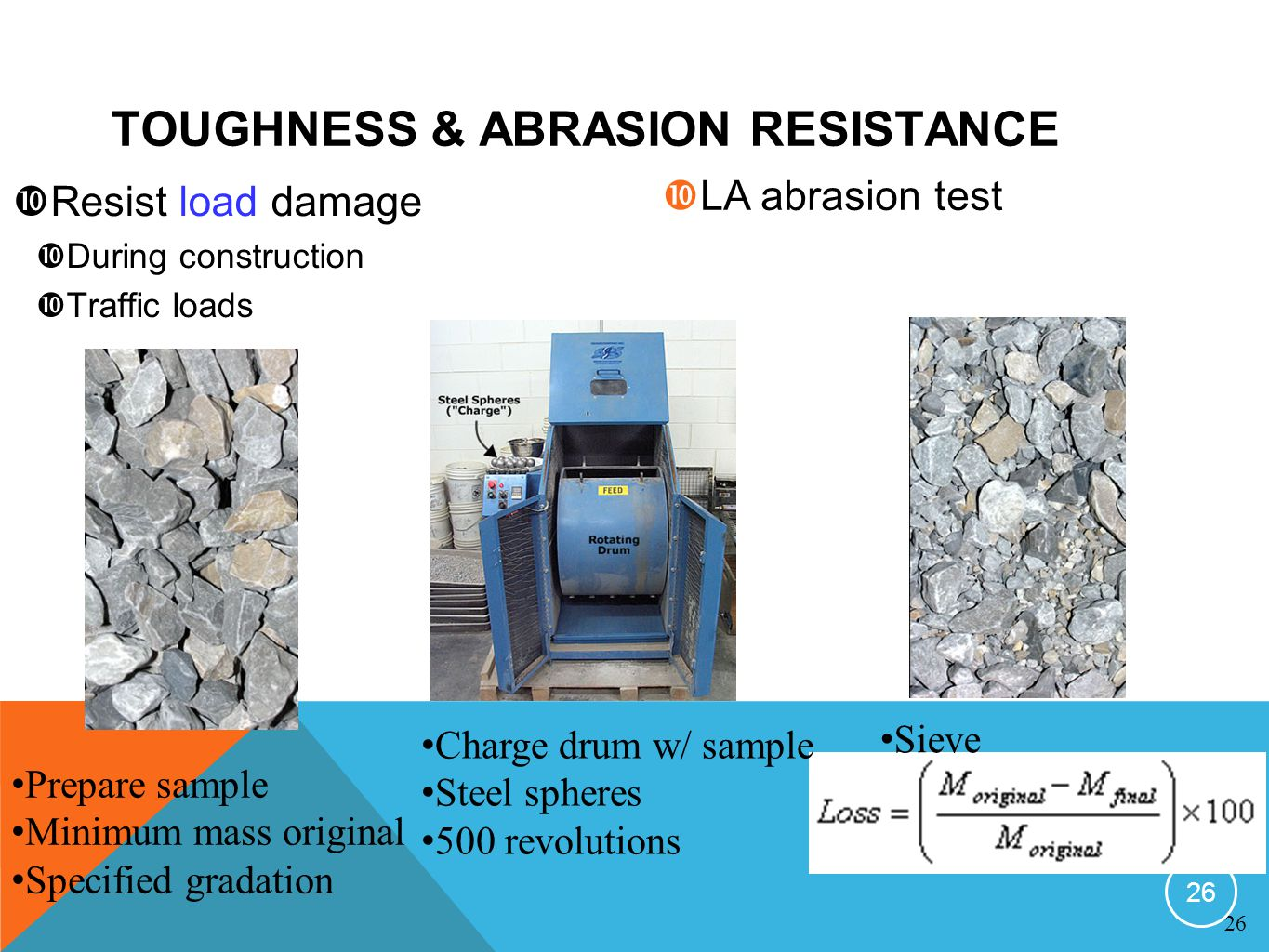 Resist load damage During construction Traffic loads LA abrasion test TOUGHNESS & ABRASION RESISTANCE Prepare sample Minimum mass original Specified gradation Charge drum w/ sample Steel spheres 500 revolutions Sieve 26