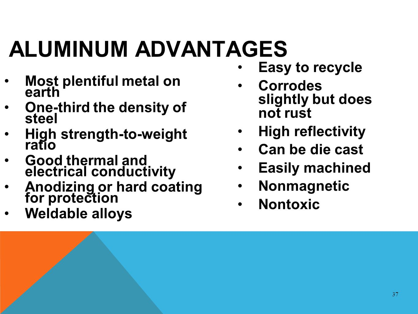 Most plentiful metal on earth One-third the density of steel High strength-to-weight ratio Good thermal and electrical conductivity Anodizing or hard