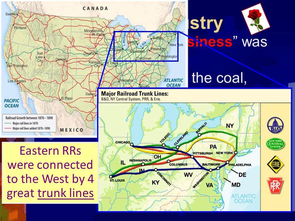 The Railroad Industry Americas first big business was the railroad industry: Railroads stimulated the coal, petroleum, iron, steel industries Eastern RRs were connected to the West by 4 great trunk lines