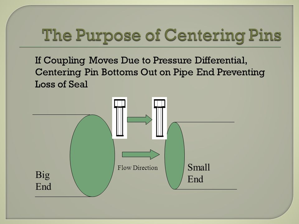 If Coupling Moves Due to Pressure Differential, Centering Pin Bottoms Out on Pipe End Preventing Loss of Seal Big End Small End Flow Direction