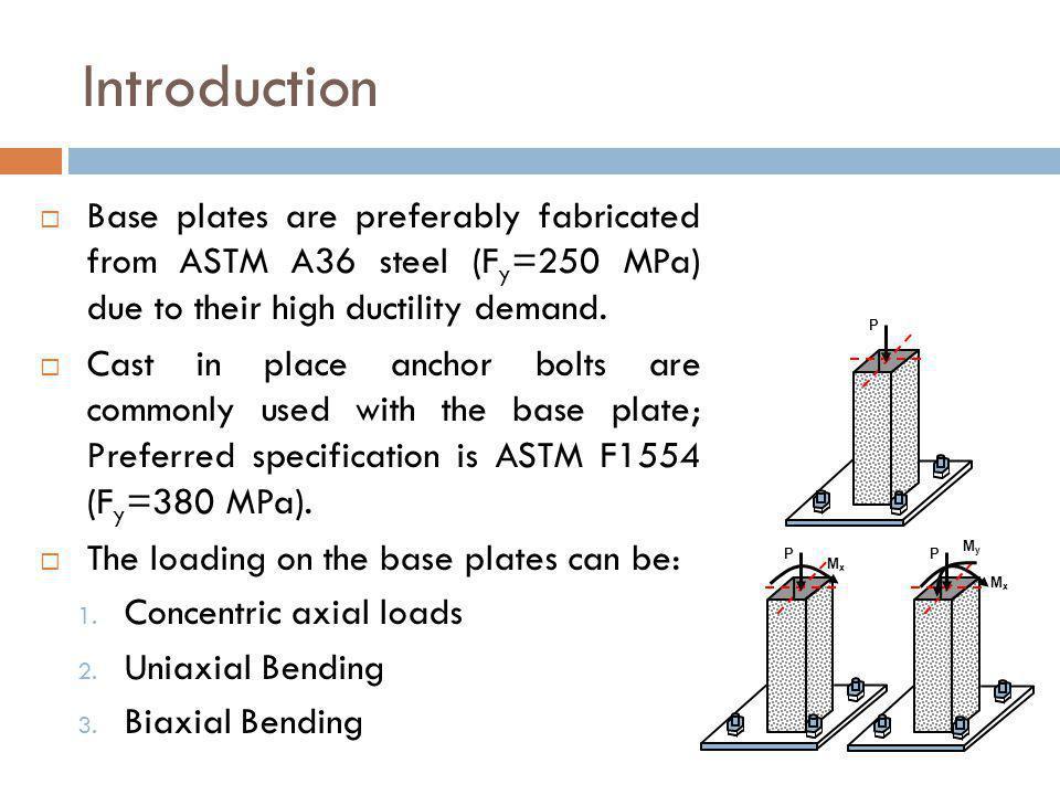 Finite Element Modeling Uniaxial Bending Load Model & Strain Gauge Locations