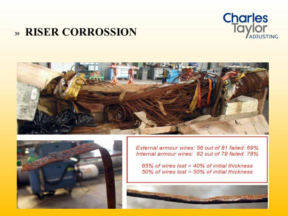 Pressure Armour Pitch - Errors cause unlock & failure 39 RISER CORROSSION