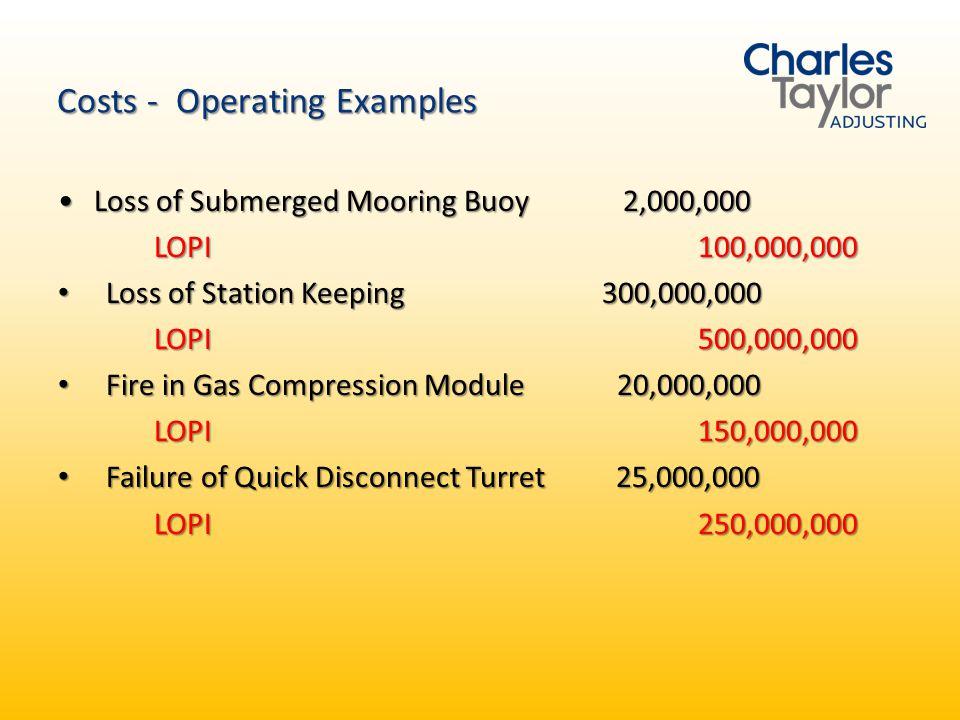 Costs - Operating Examples Costs - Operating Examples Loss of Submerged Mooring Buoy 2,000,000Loss of Submerged Mooring Buoy 2,000,000 LOPI 100,000,00