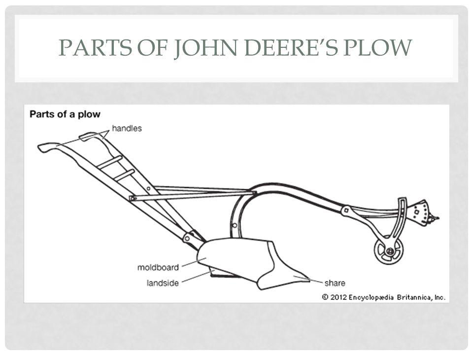 PARTS OF JOHN DEERES PLOW