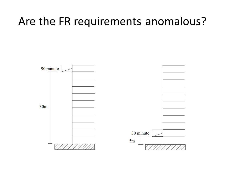 Are the FR requirements anomalous