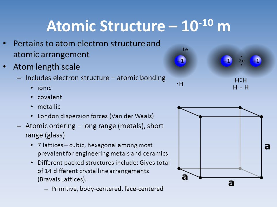 Atomic Structure – 10 -10 m Pertains to atom electron structure and atomic arrangement Atom length scale – Includes electron structure – atomic bondin