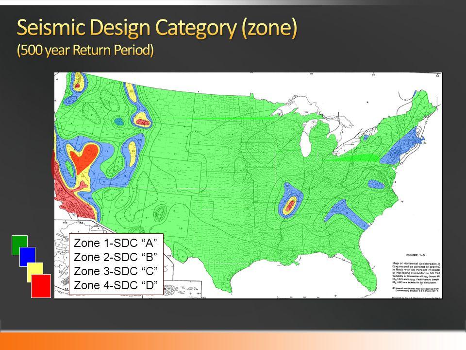 SITE CLASS B Zone 1-SDC A Zone 2-SDC B Zone 3-SDC C Zone 4-SDC D