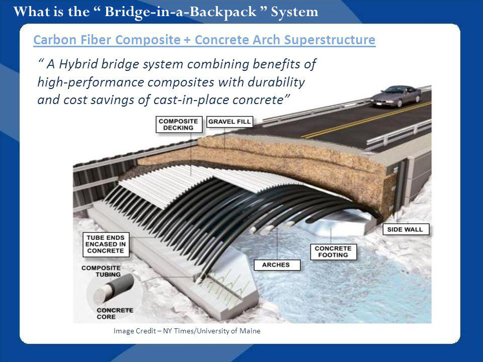 What is the Bridge-in-a-Backpack System Image Credit – NY Times/University of Maine A Hybrid bridge system combining benefits of high-performance comp