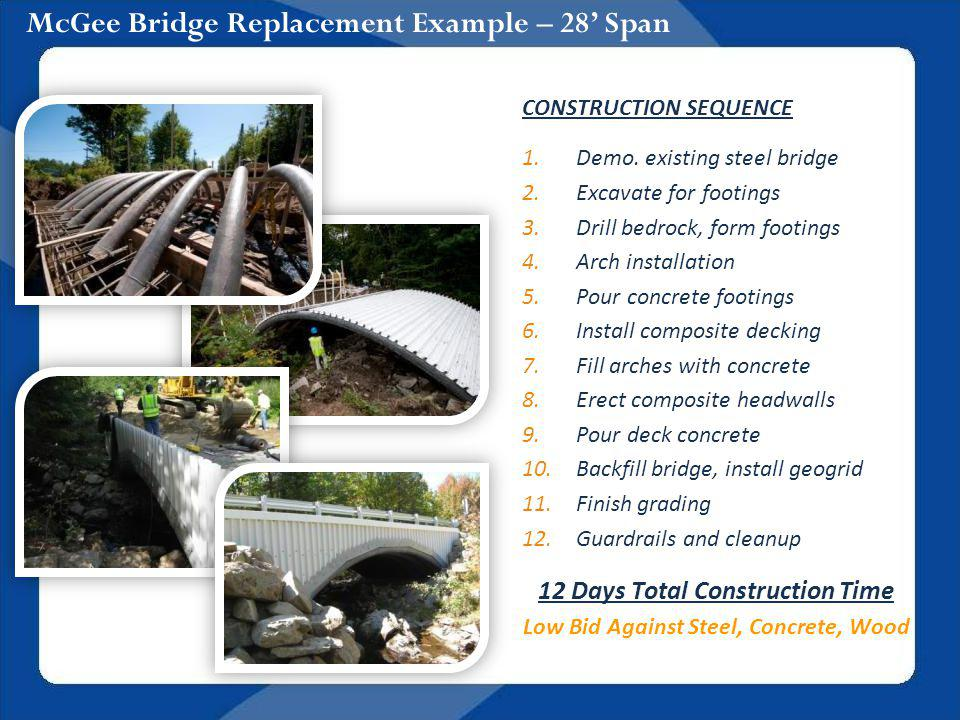 McGee Bridge Replacement Example – 28 Span CONSTRUCTION SEQUENCE 1.Demo.