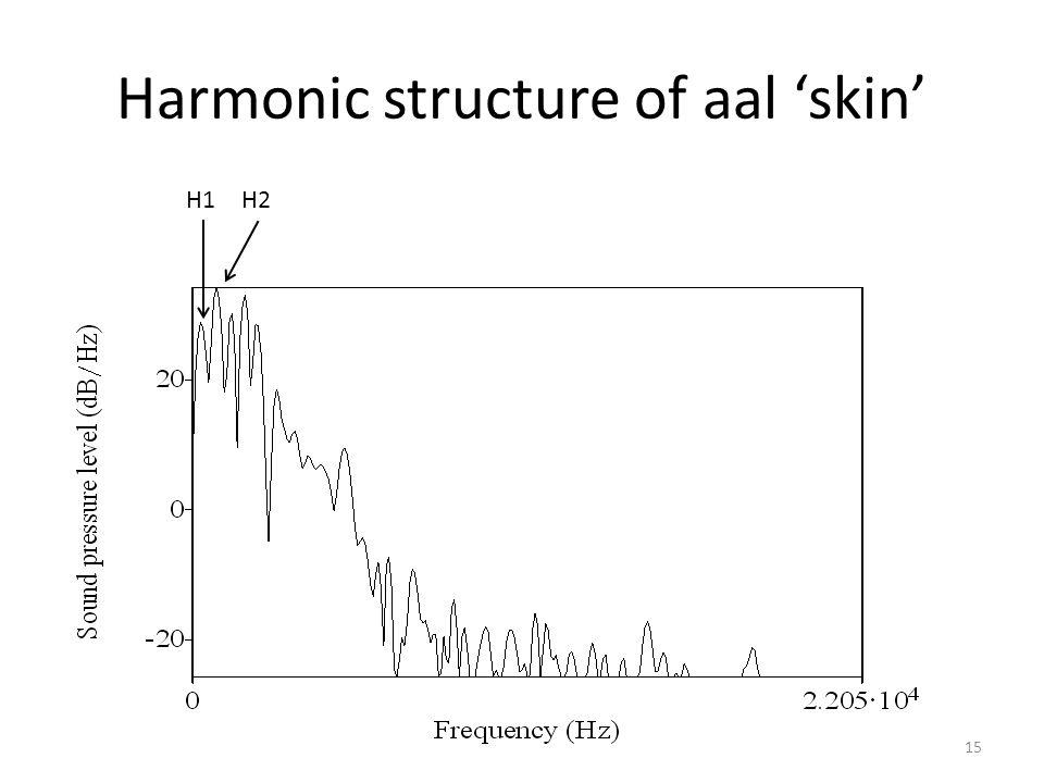 Harmonic structure of al faeces 14 H1 H2