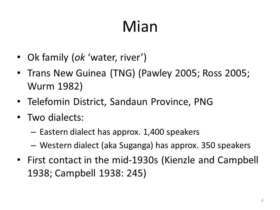 64 Phonetics/ Phonology Morphology Syntax MIAN Typology