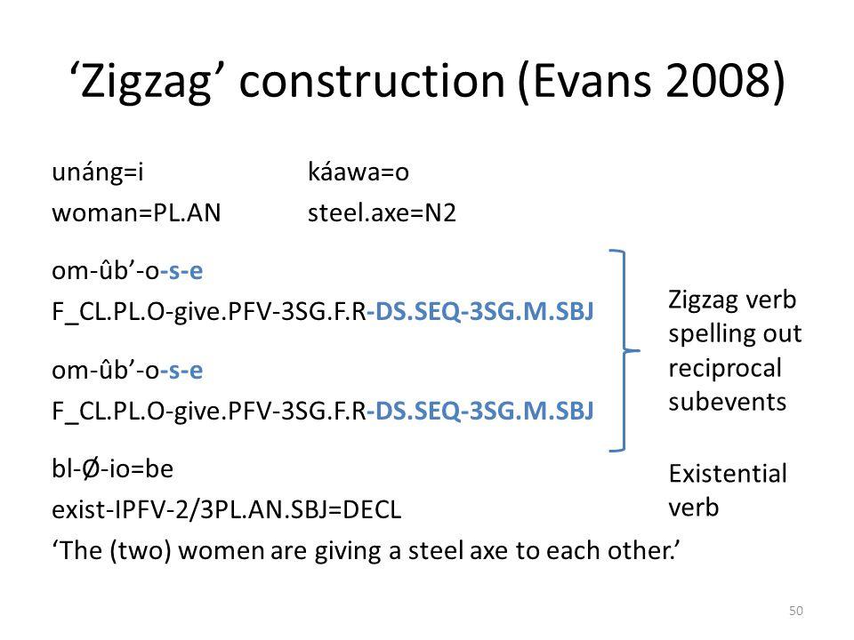 An alternative construction unáng=i káawa=o woman=PL.ANsteel.axe=N2 om-ûb-o-s-e F_CL.PL.O-give.PFV-3SG.F.R-DS.SEQ-3SG.M.SBJ om-ûb-o-s-e F_CL.PL.O-give