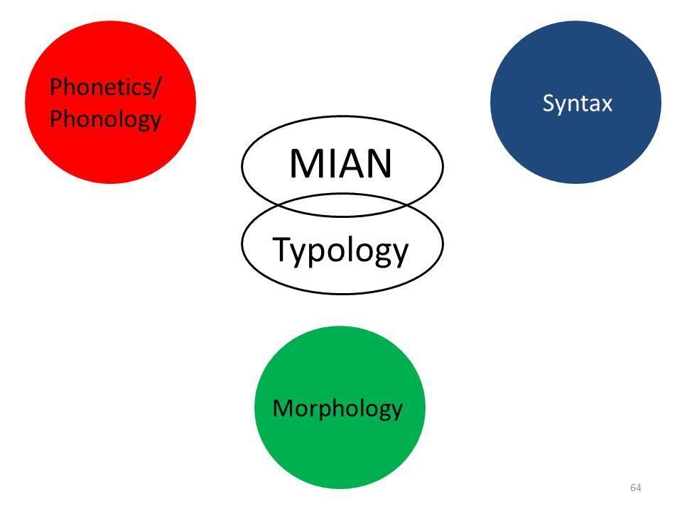 63 Phonetics/ Phonology MIAN Morphology Syntax