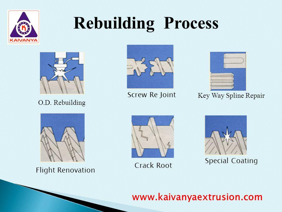 Rebuilding Process O.D. Rebuilding Flight Renovation Screw Re Joint Special Coating Crack Root Key Way Spline Repair www.kaivanyaextrusion.com