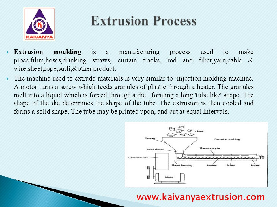Extrusion moulding is a manufacturing process used to make pipes,filim,hoses,drinking straws, curtain tracks, rod and fiber,yarn,cable & wire,sheet,ro