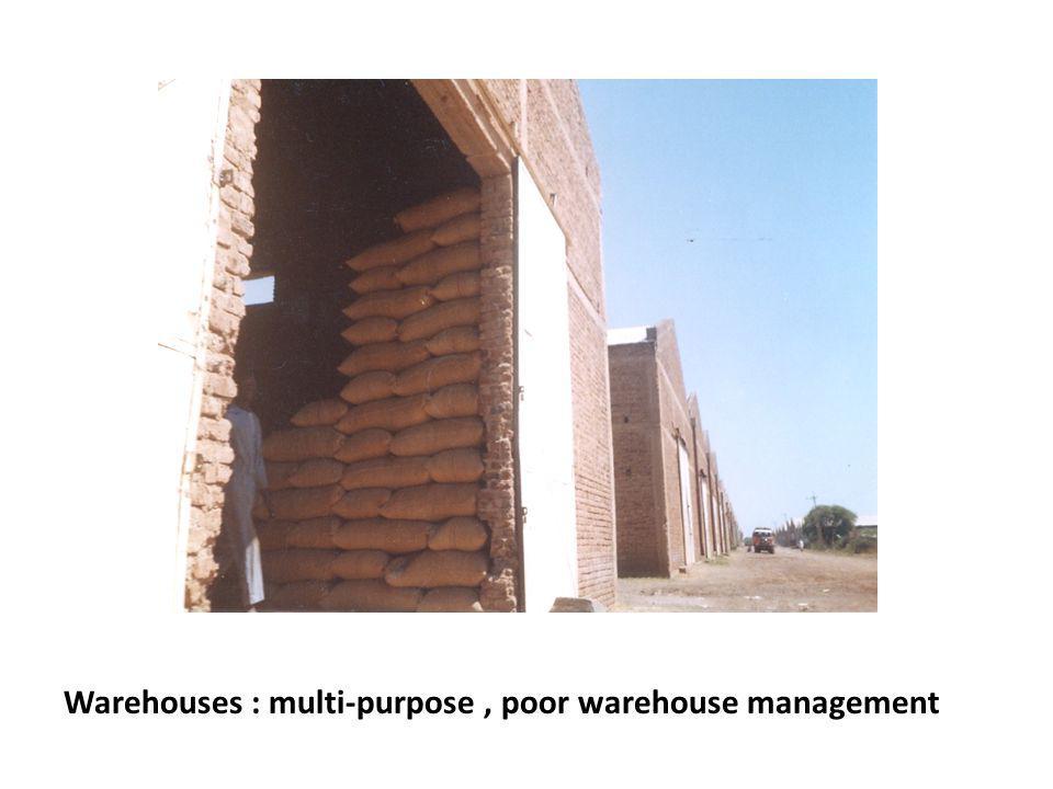 Warehouses : multi-purpose, poor warehouse management