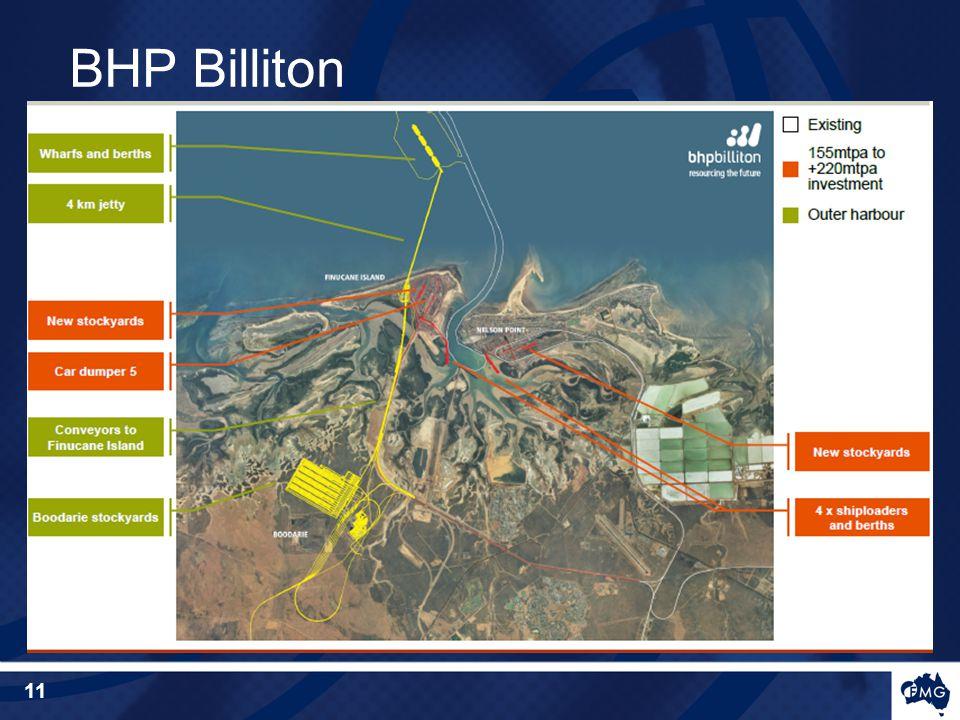 BHP Billiton 11