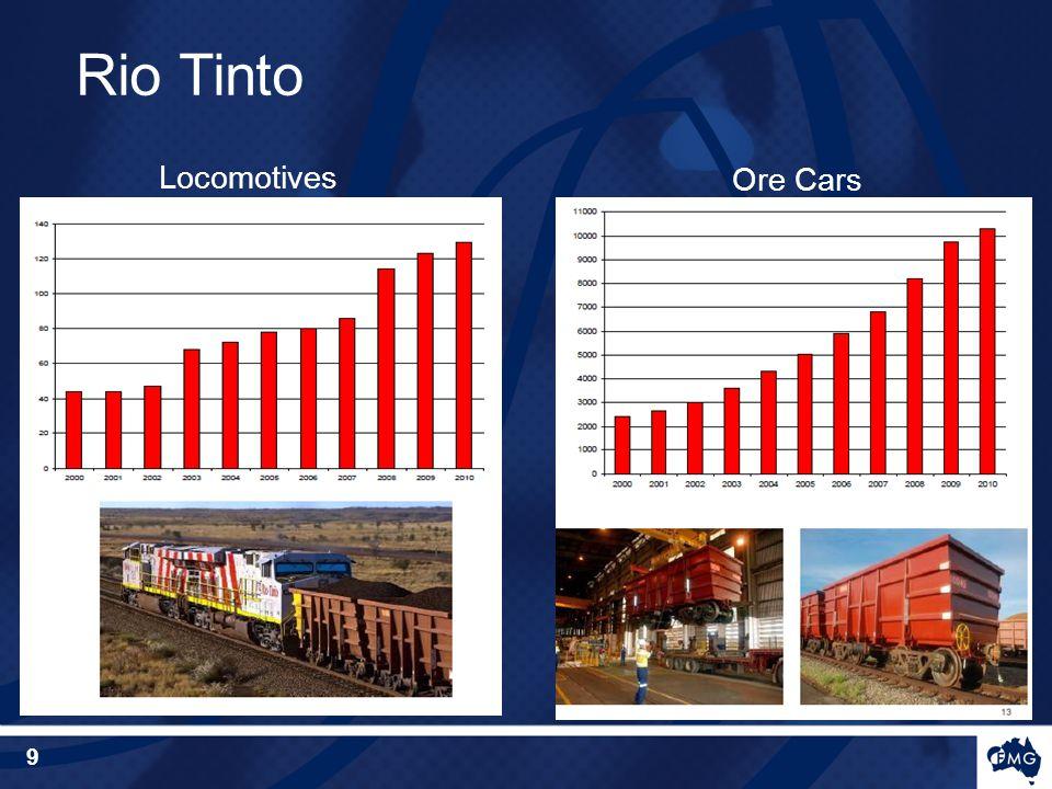 9 Ore Cars Locomotives