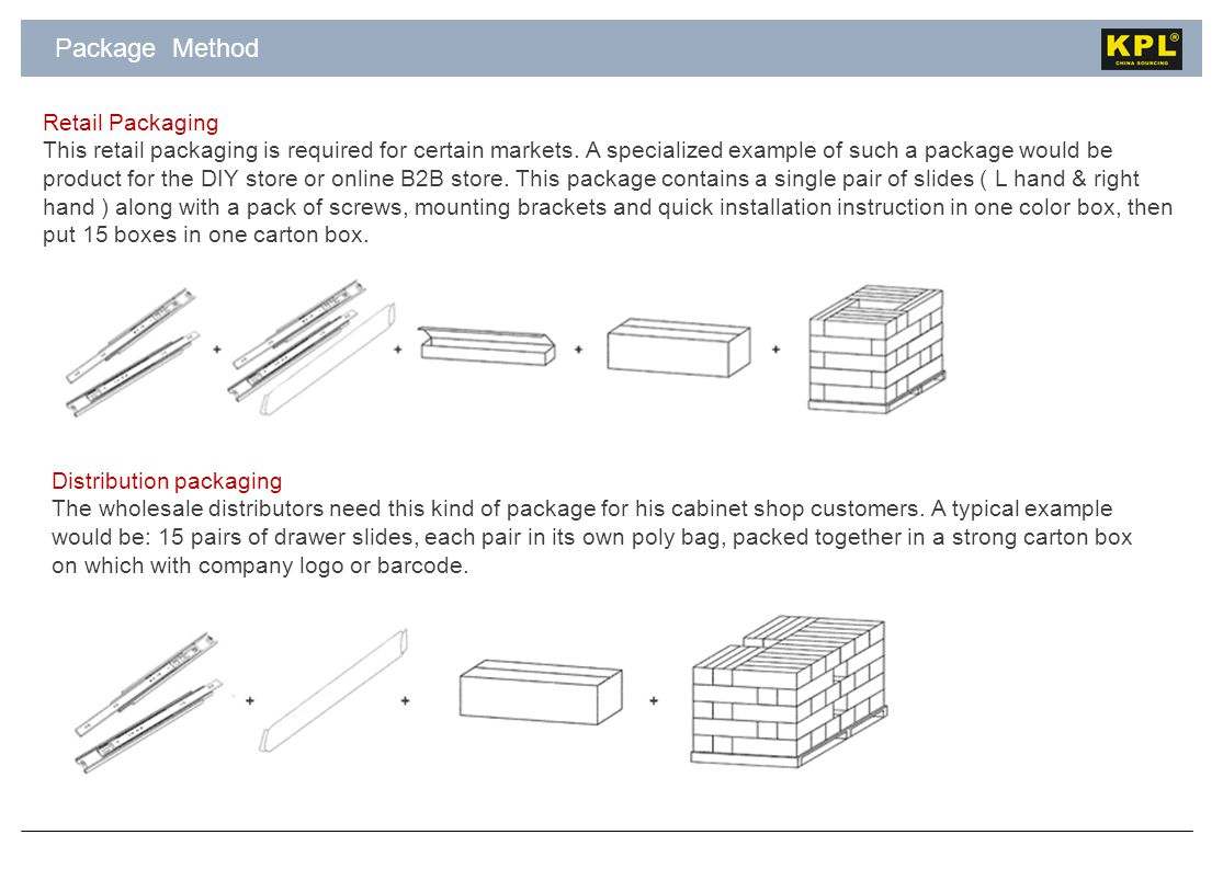 Package Method Retail Packaging This retail packaging is required for certain markets.