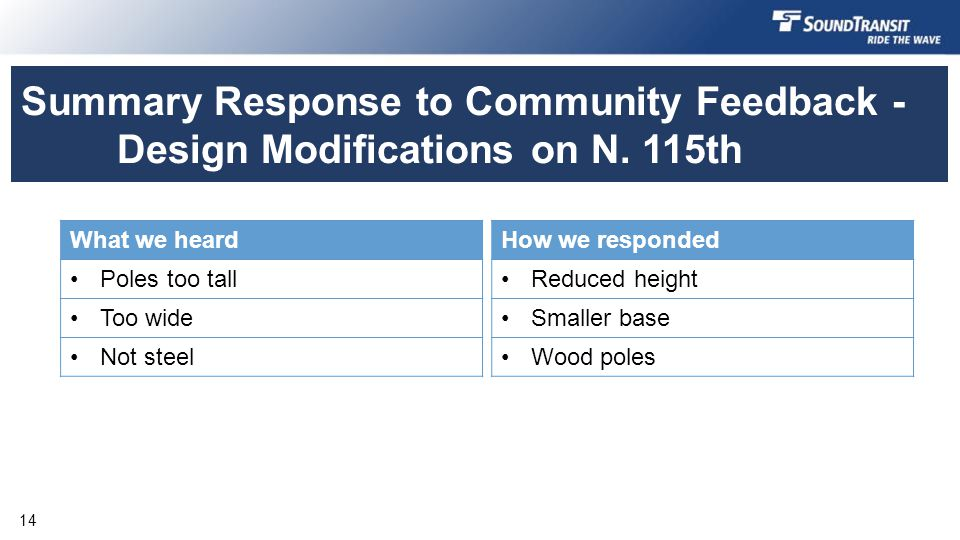What we heard Poles too tall Too wide Not steel Summary Response to Community Feedback - Design Modifications on N.