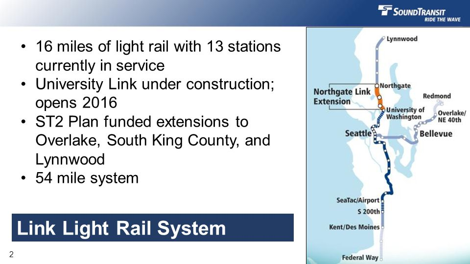 Link Light Rail System 16 miles of light rail with 13 stations currently in service University Link under construction; opens 2016 ST2 Plan funded extensions to Overlake, South King County, and Lynnwood 54 mile system 2
