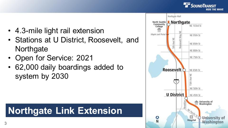 Northgate Link Extension 4.3-mile light rail extension Stations at U District, Roosevelt, and Northgate Open for Service: 2021 62,000 daily boardings added to system by 2030 3