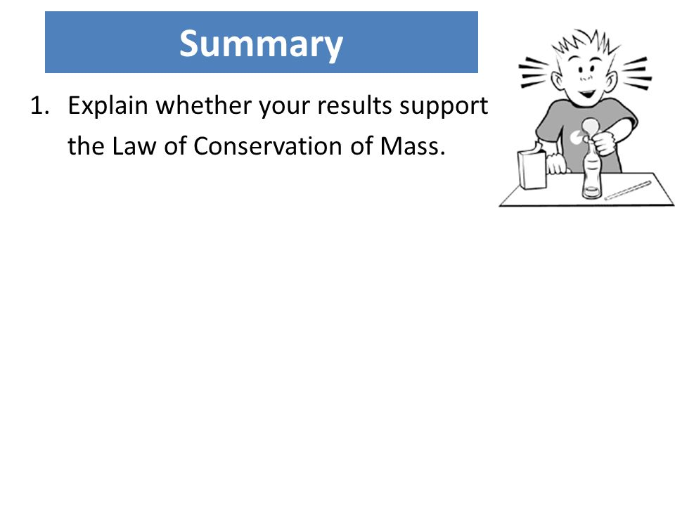 Summary 1.Explain whether your results support the Law of Conservation of Mass.