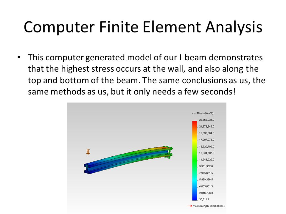 Computer Finite Element Analysis This computer generated model of our I-beam demonstrates that the highest stress occurs at the wall, and also along t