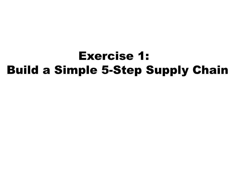 Exercise 1: Build a Simple 5-Step Supply Chain