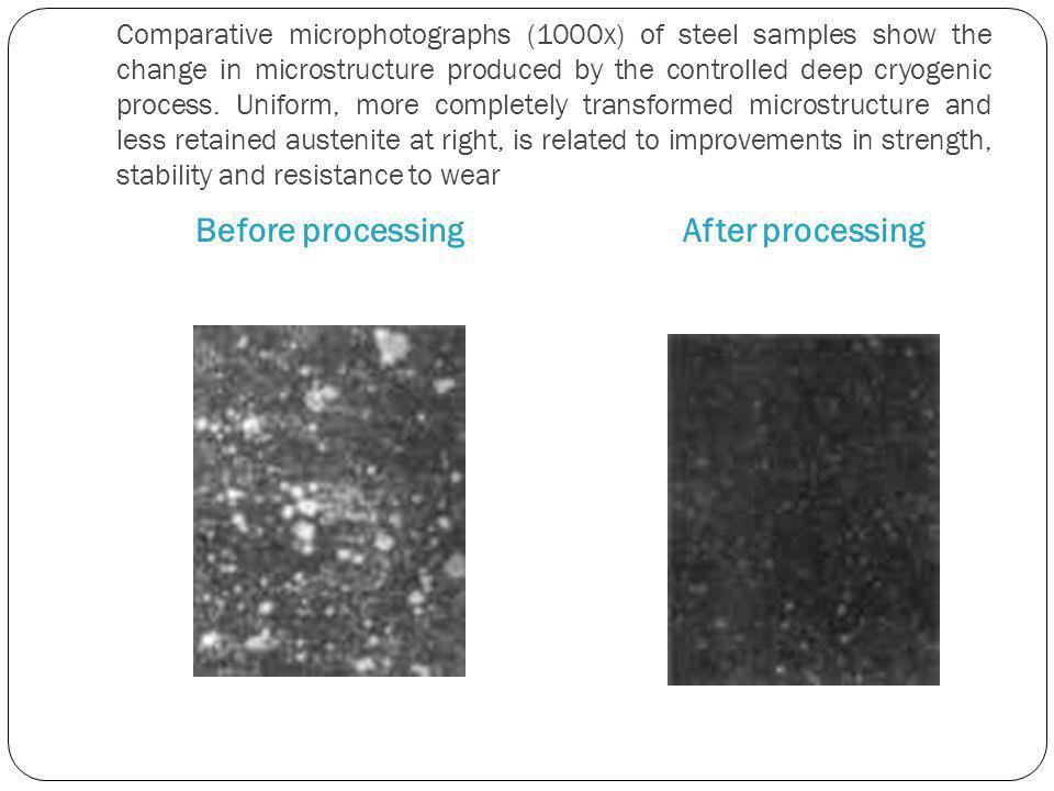 Comparative microphotographs (1000x) of steel samples show the change in microstructure produced by the controlled deep cryogenic process.