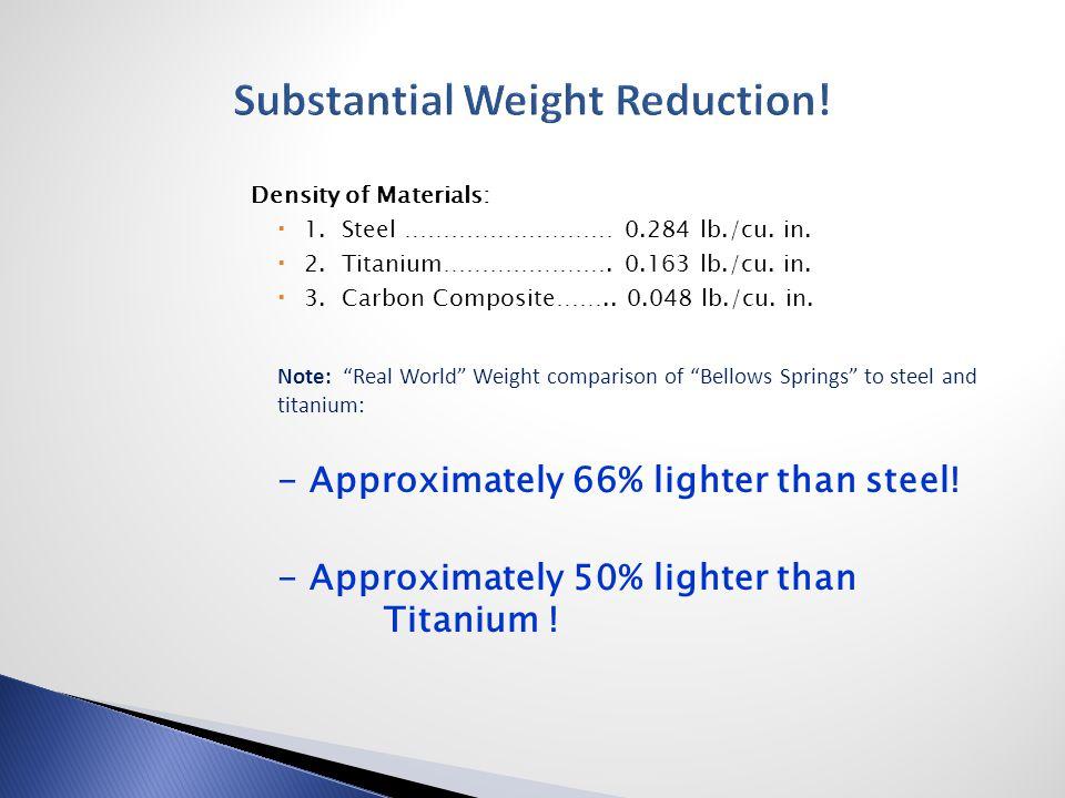 Density of Materials: 1. Steel ……………………… 0.284 lb./cu.