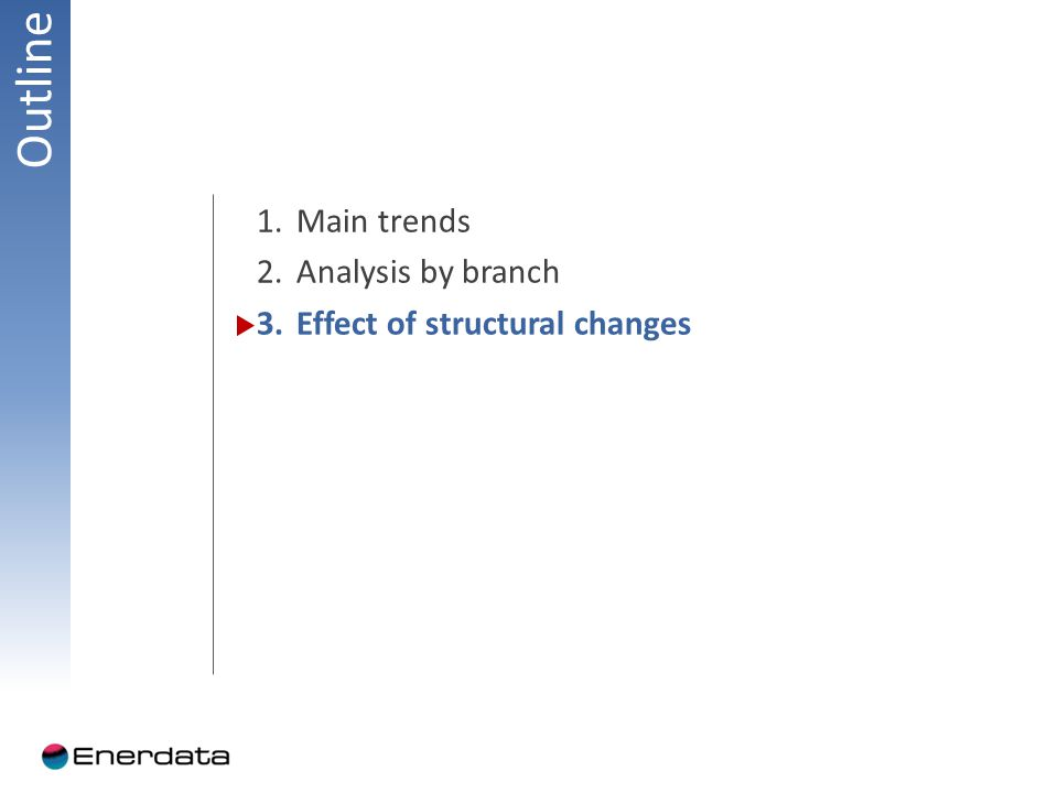 Outline 1.Main trends 2.Analysis by branch 3.Effect of structural changes