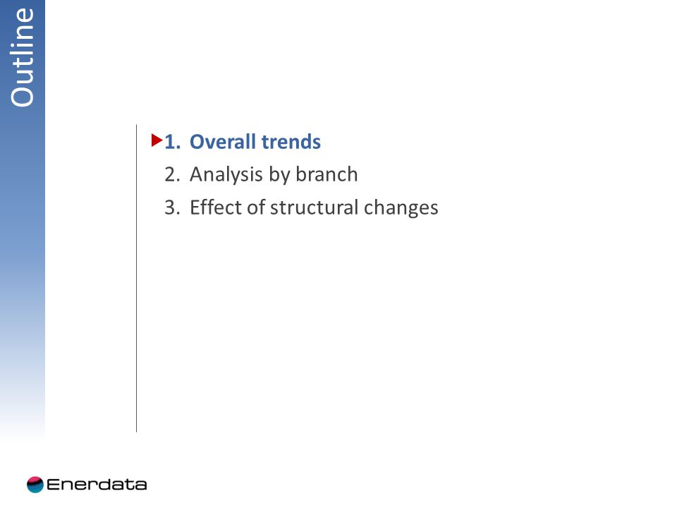 Outline 1.Overall trends 2.Analysis by branch 3.Effect of structural changes