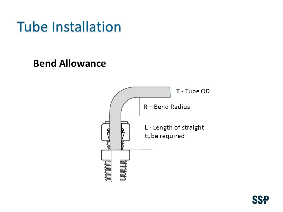 Tube Installation Bend Allowance T - Tube OD L - Length of straight tube required R – Bend Radius