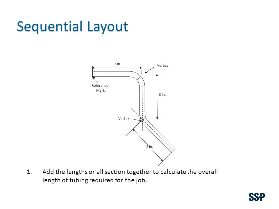 Sequential Layout Reference Mark Vertex 3 in. 1.Add the lengths or all section together to calculate the overall length of tubing required for the job