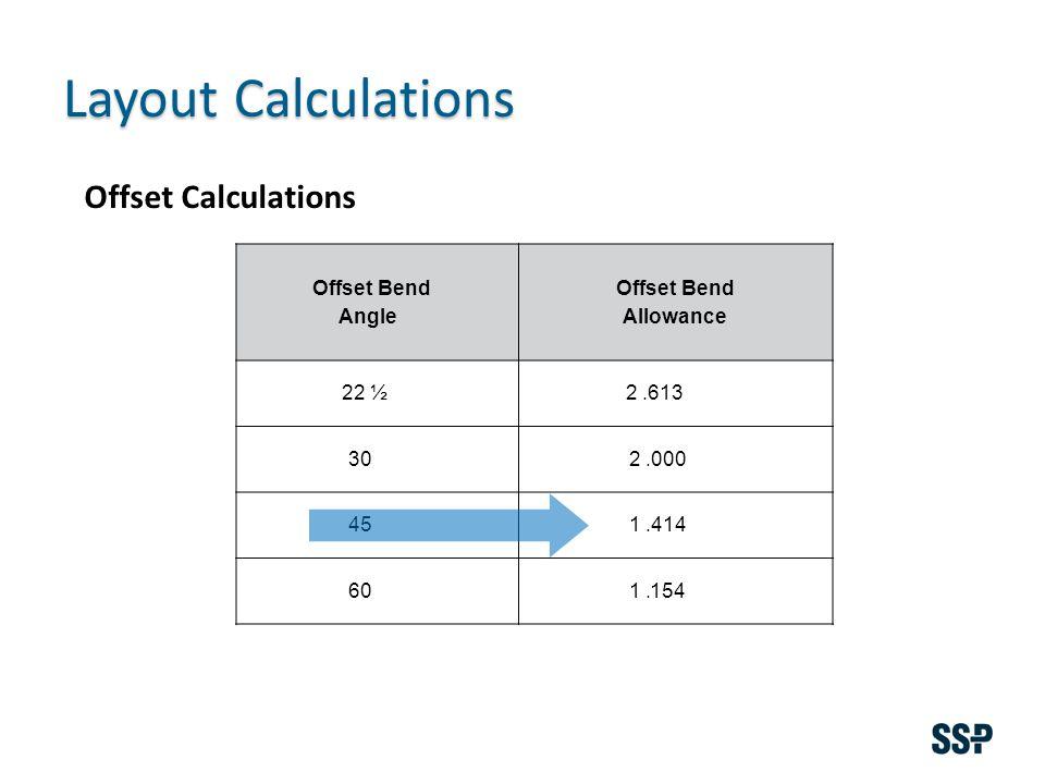 Offset Bend Angle Offset Bend Allowance 22 ½2.613 30302.000 45451.414 60601.1541.154 Layout Calculations Offset Calculations
