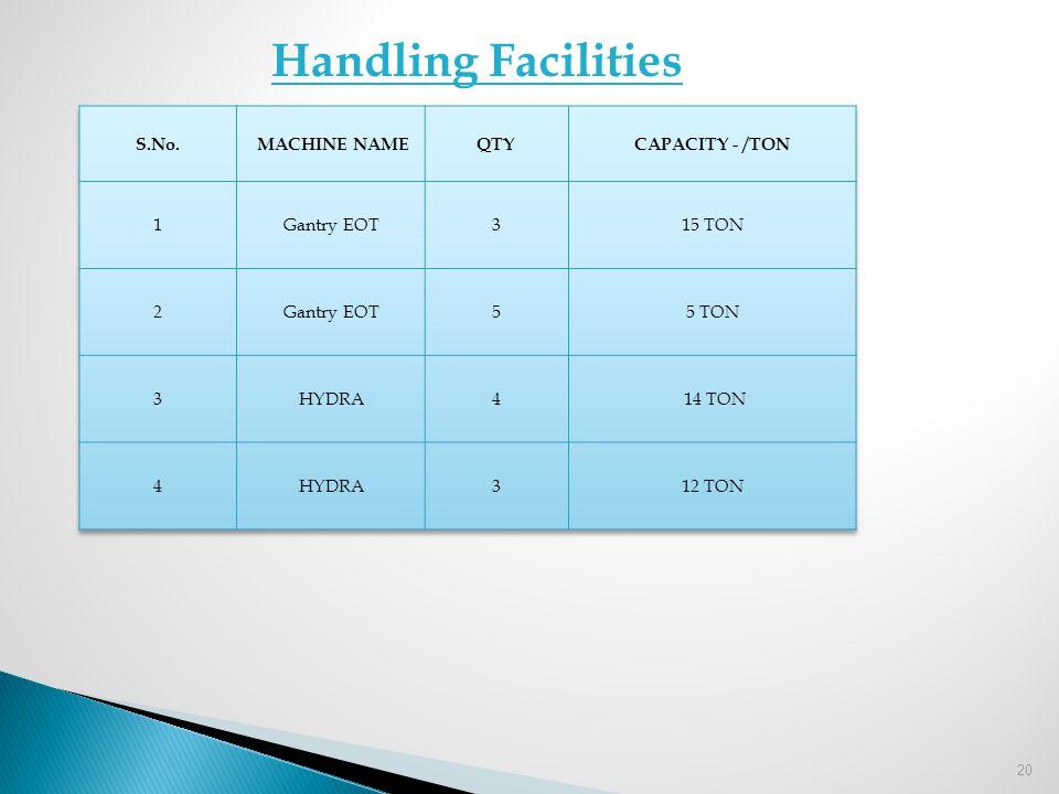 20 Handling Facilities
