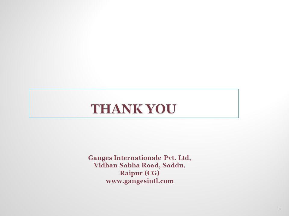 Ganges Internationale Pvt. Ltd, Vidhan Sabha Road, Saddu, Raipur (CG) www.gangesintl.com 34
