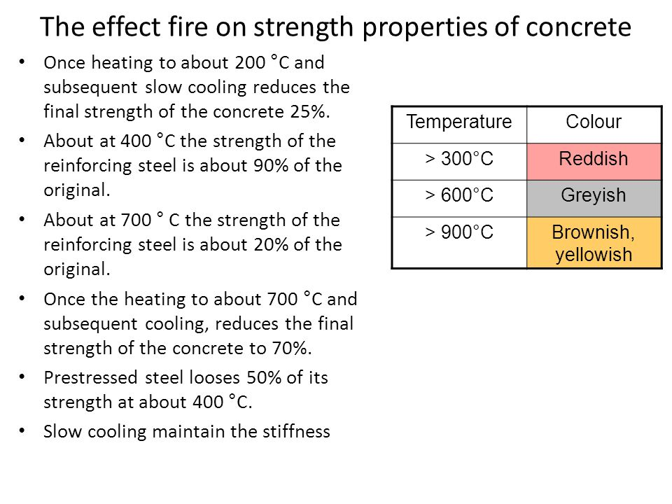 The effect fire on strength properties of concrete Once heating to about 200 °C and subsequent slow cooling reduces the final strength of the concrete
