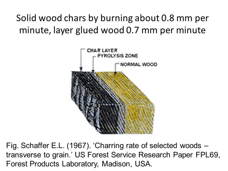 Solid wood chars by burning about 0.8 mm per minute, layer glued wood 0.7 mm per minute Fig. Schaffer E.L. (1967). Charring rate of selected woods – t