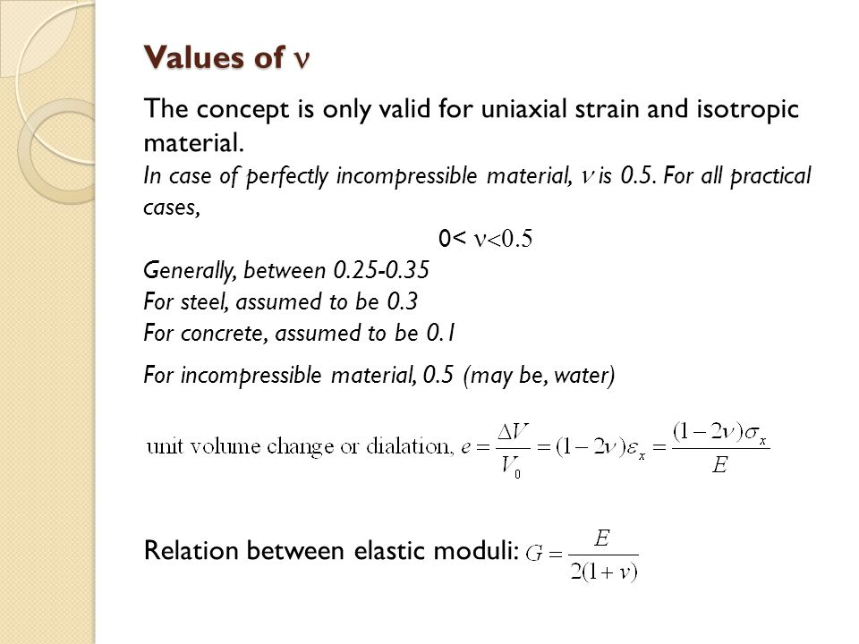 Values of Values of The concept is only valid for uniaxial strain and isotropic material. In case of perfectly incompressible material, is 0.5. For al