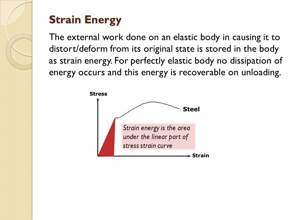 Strain Energy The external work done on an elastic body in causing it to distort/deform from its original state is stored in the body as strain energy