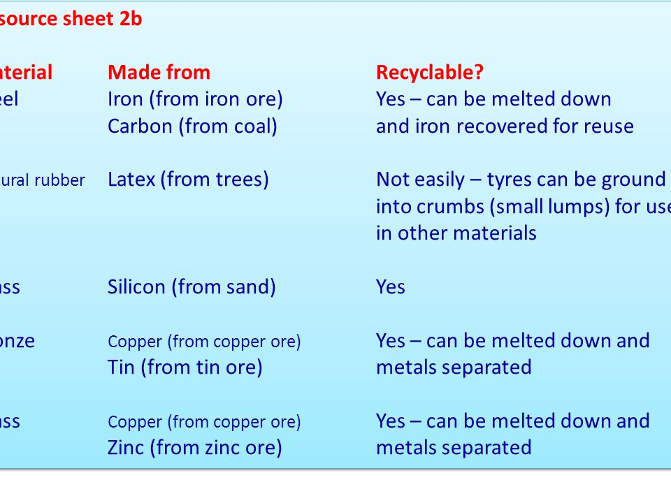 2d SS Ask and answer questions about different materials using the following phrases: Students complete the task in pairs. Students could focus on the