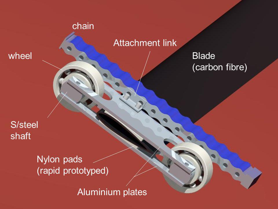 Blade (carbon fibre) chain wheel Attachment link S/steel shaft Nylon pads (rapid prototyped) Aluminium plates