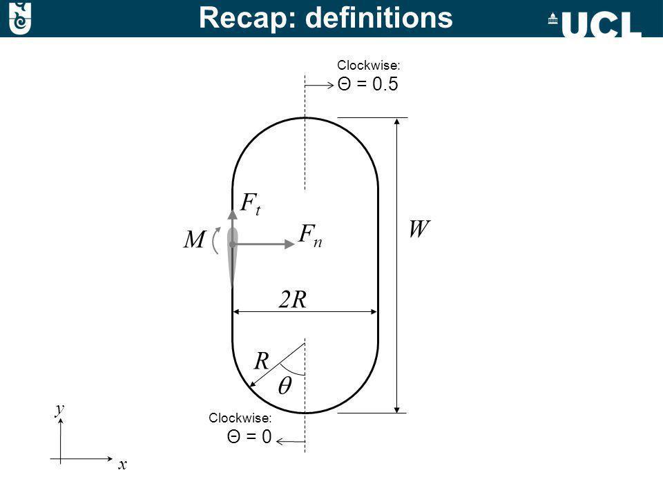 W 2R Clockwise: Θ = 0.5 Clockwise: Θ = 0 FnFn FtFt M y x R Recap: definitions