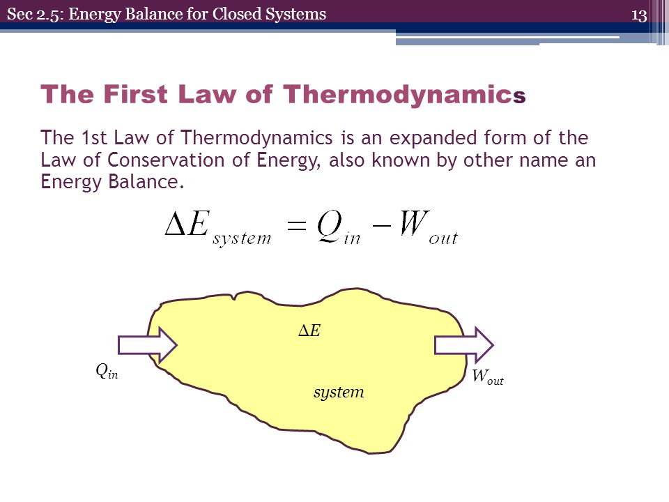 The First Law of Thermodynamic s 13 Sec 2.5: Energy Balance for Closed Systems Q in W out system ΔEΔE The 1st Law of Thermodynamics is an expanded for