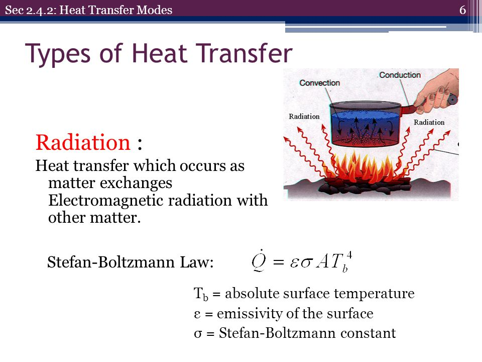 Types of Heat Transfer 6 Sec 2.4.2: Heat Transfer Modes Radiation : Heat transfer which occurs as matter exchanges Electromagnetic radiation with othe