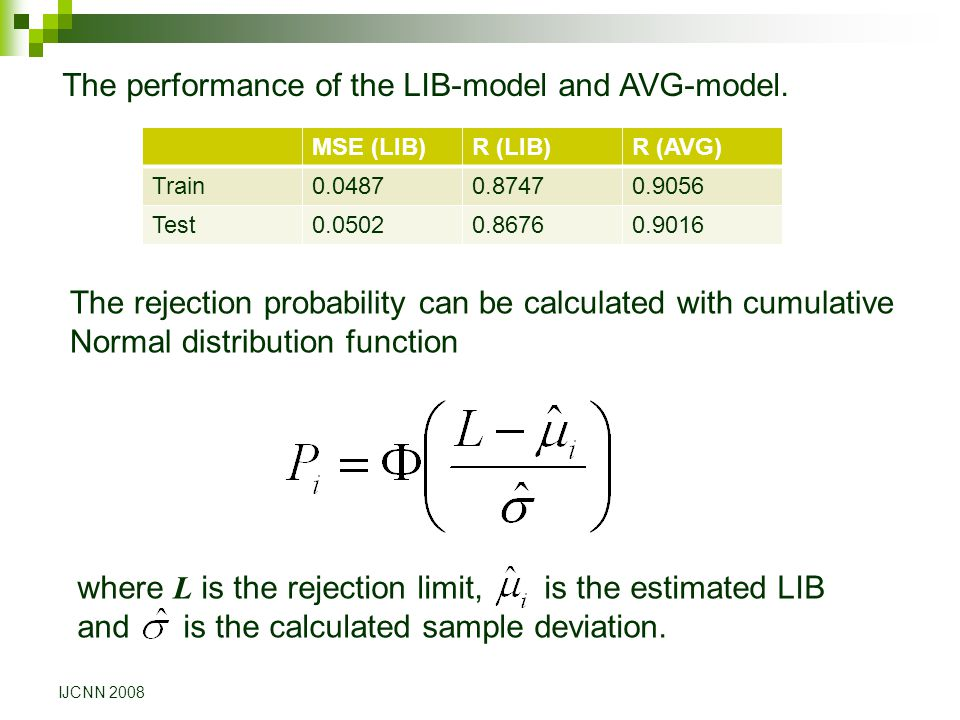 IJCNN 2008 MSE (LIB)R (LIB)R (AVG) Train0.04870.87470.9056 Test0.05020.86760.9016 The rejection probability can be calculated with cumulative Normal d