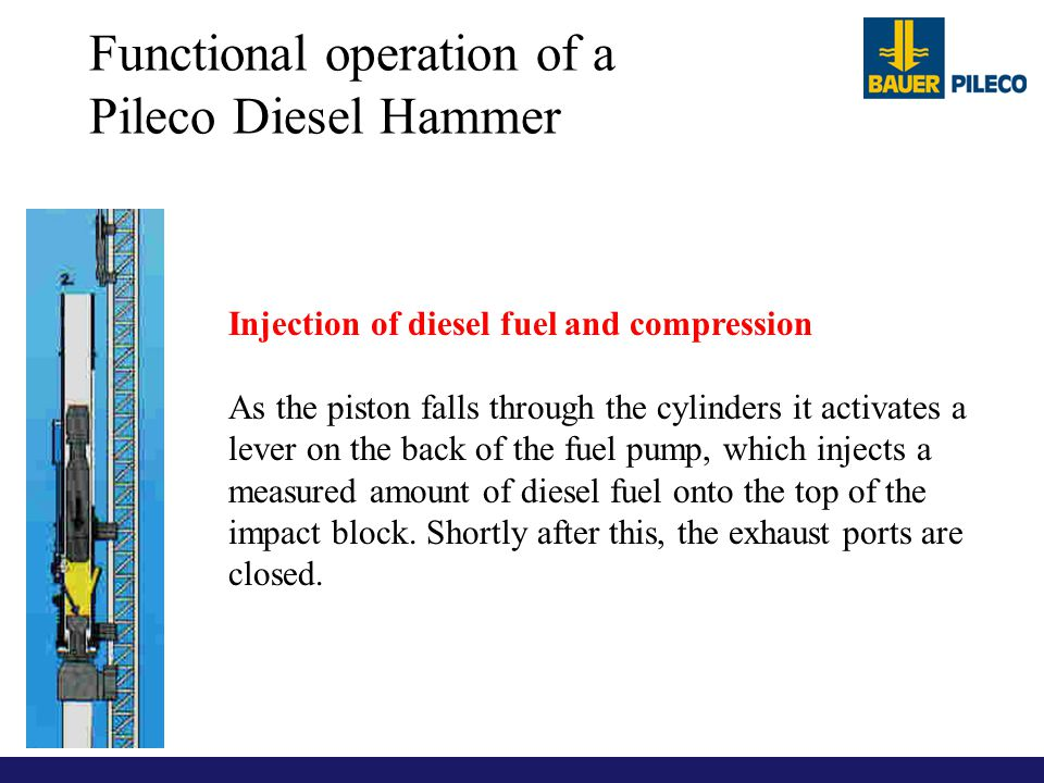 Functional operation of a Pileco Diesel Hammer Injection of diesel fuel and compression As the piston falls through the cylinders it activates a lever